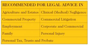 Recommended for legal advice in 9 practice areas
